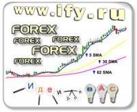 Кто двигает цену на Форексе?
