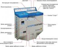 Антикризисный бизнес: «Копиркин» - автоматизированный копировальный аппарат.