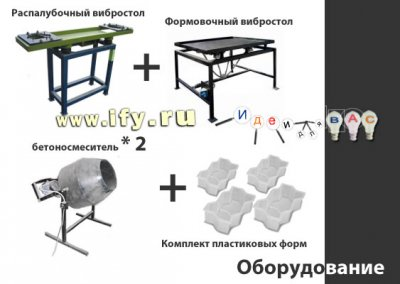 Бизнес идея: Производство тротуарной плитки