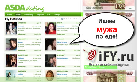 Сайт знакомств на основе покупательских привычек