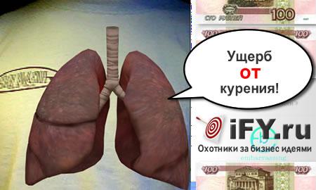 Приложение иллюстрирует повреждение легких курильщиков