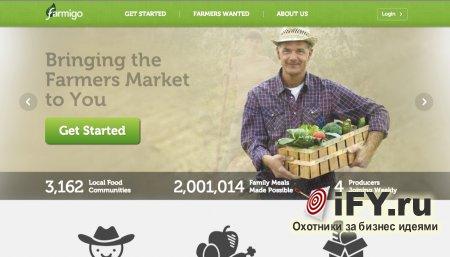 Бизнес-обзор: закажи еду напрямую у фермера!