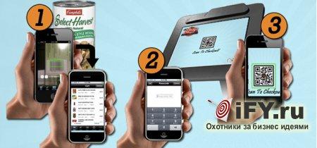 Бизнес-обзор: QThru - упрощенный процесс покупки