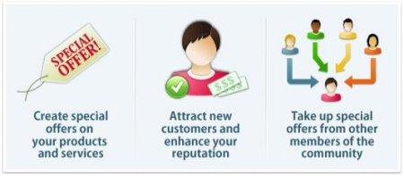 Онлайн-биржи для малого бизнеса