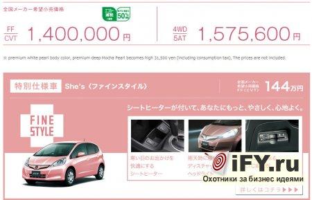 Бизнес из Японии: технологичные автомобили для женщин